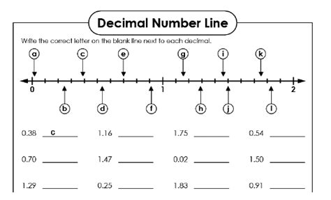 printable number line showing tenths free worksheets 187 tenths and hundredths number line