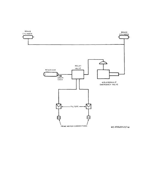 Manual Brake System Diagram Figure 1 6 Hydraulic Brake System Schematic Diagram