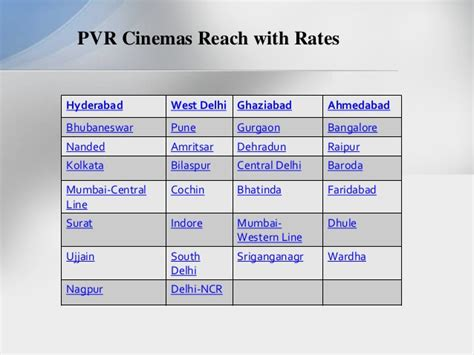 cineplex rates pvr cinemas advertising with rates and offers