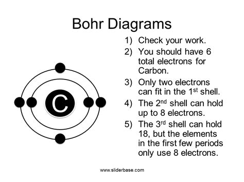 how to draw a bohr diagram how to draw bohr diagrams presentation chemistry