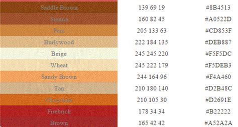 color code for brown html color chart with rgb and hex codes