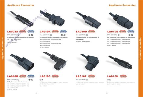 appliance wire connectors europe and other countries power supply cord extension