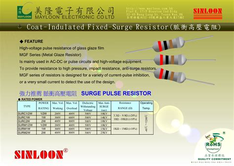resistor high pulse power pulse resistor 28 images surface mount pulse withstanding chip resistors pwr direct