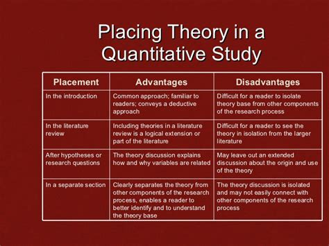 how to write the theory section of a research paper dissertation theory section
