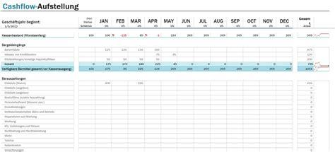kreditberechnung excel freeware cashflow aufstellung excel tabelle