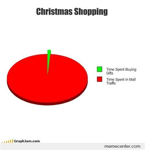 Christmas Shopping Meme - holiday shopping meme pictures to pin on pinterest pinsdaddy