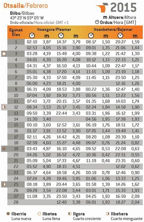 tabla lunar pesca febrero 2016 tabla de mareas del puerto de bilbao 2015 surf 30
