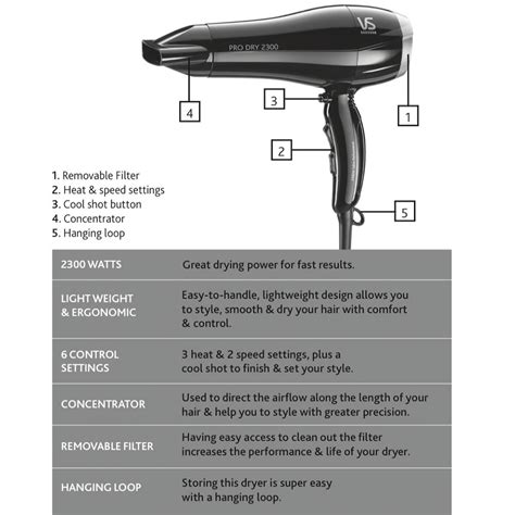 Philips Hair Dryer Vs Hair Dryer vs sassoon vsd120a pro hair dryer kg electronic