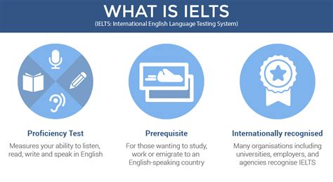 Ielts Score For Us Universities For Mba by Ielts Malaysia Eduadvisor