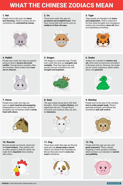 new year zodiac facts happy new year this is what the zodiac