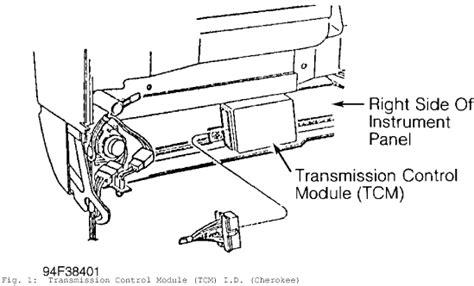 1992 jeep transmission diagram repair wiring scheme