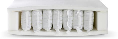 Which Is Better Open Coil Or Pocket Sprung Mattress - mattress types quality beds mattresses button sprung