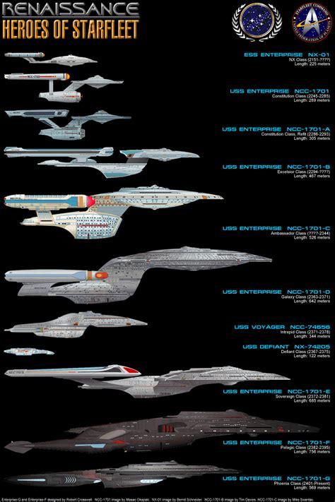 libro star trek ships of starship enterprise star trek renaissance technical manual section 7 starships
