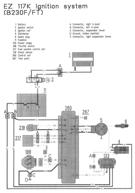 volvo  gle   bf engine    short   wiring harness