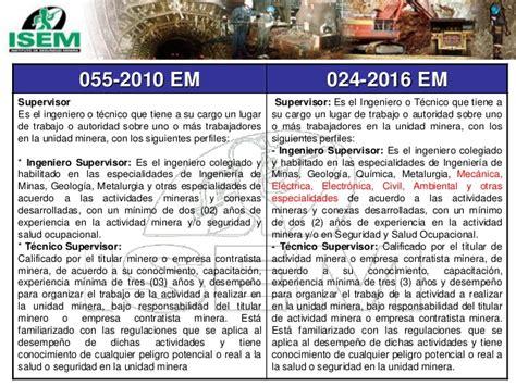 decreto supremo 024 2016 energia y minas d s 024 2016 em