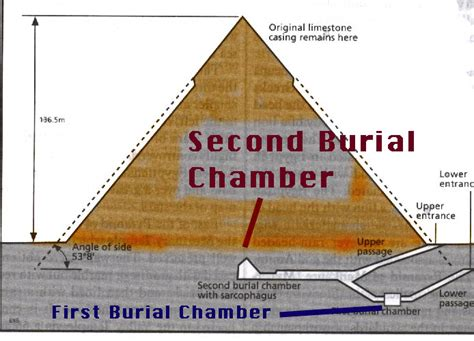 cross section of pyramid cross section of khafre pyramid