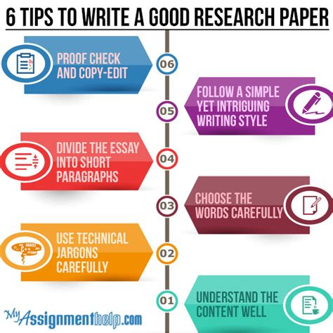 tips on writing a paper 6 useful tips for research paper writing