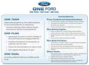 Ford Motor Company Mission Statement Whats In A Mission A Tale Of Two Car Companies You