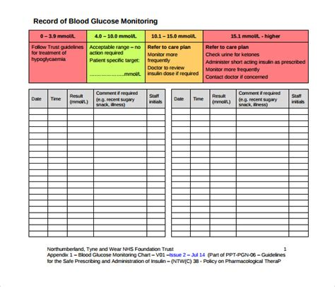 blood sugar chart template sle blood glucose chart 9 free documents in pdf