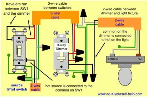 way dimmer switch wiring diagram get free image about 3 way switch wiring diagrams do it yourself help inside