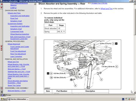 ford usa technical services 2004 2005