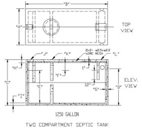 septic tank size for 5 bedrooms septic tank size 3 bedroom house home everydayentropy com
