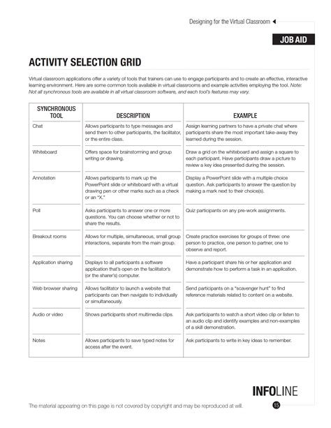 virtual activity selection grid cindy huggett