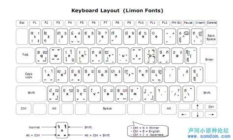 keyboard layout for khmer unicode pdf font khmer viewer for x6