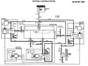 a wiring diagram for the central locking actuator passenger door