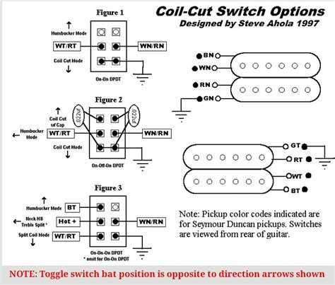 dimarzio distortion wiring diagram fender wiring