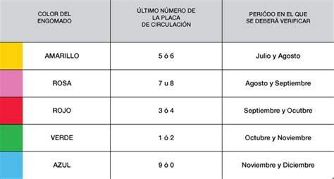 calendario del hoy no circula fase 1 calendario hoy no circula cdmx verificacion vehicular
