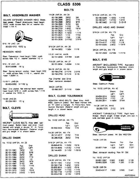 Aircraft Mechanic Tool List by Page From The Afloat Shopping Guide