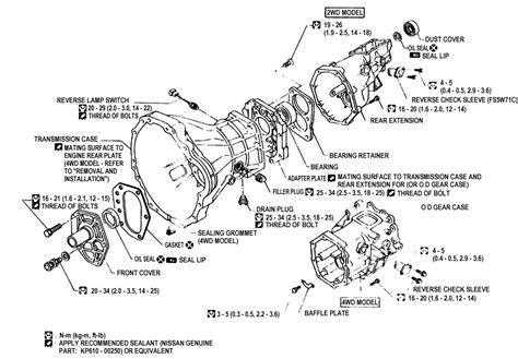 auto manual repair 2005 nissan titan transmission control repair guides manual transmission transmission autozone com