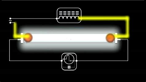 fluorescent light works schematic animation youtube