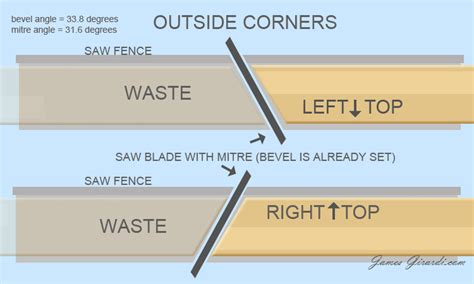 Crown Molding Angles Diagram For Crown Molding Diagram Free Engine Image For