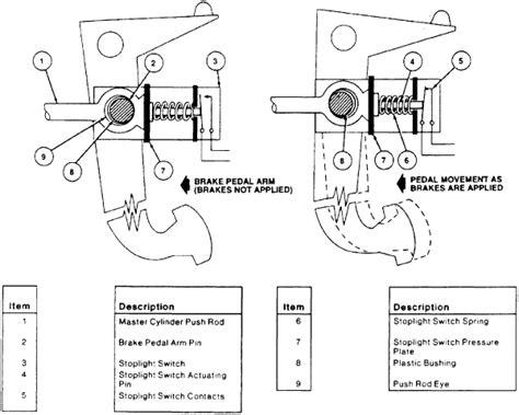 brake pedal diagram car ke location get free image about wiring diagram