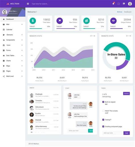 Best 25 Dashboard Template Ideas On Pinterest Dashboards Dashboard Ui And Dashboard Design Cms Dashboard Templates