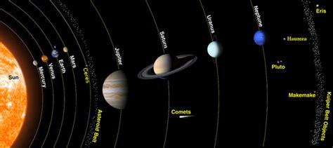 como hacer un planetario en una caja de zapatos un planazo para el finde fabrica tu propio planetario en