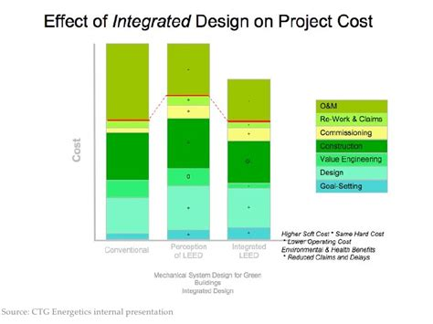 3d integrated circuit design ppt integrated circuit design lecture 28 images eee 236 2016 presentation 3d integrated