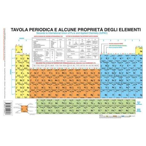 tavola periodica iupac tavola periodica e alcune proprieta degli elementi iupac