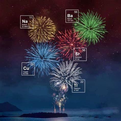 firework colors how fireworks get their colors human world earthsky