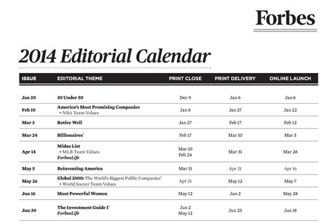 vogue editorial calendar the complete guide to choosing a content calendar