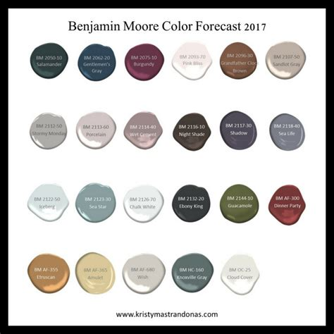 benjamin moore colour trends 2017 100 paint colors for 2017 benjamin moore living