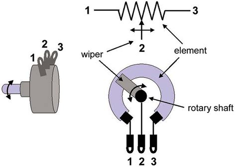 how does a resistor work in a kettle resistors types and applications nuts volts magazine for the electronics hobbyist