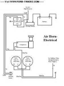 wiring diagram for horn get free image about wiring diagram