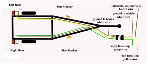 simple trailer wiring diagram 29 wiring diagram images