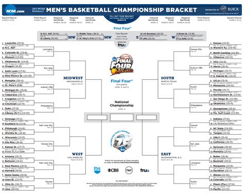 good ncaa bracket names final four steps to managing march madness indianapolis