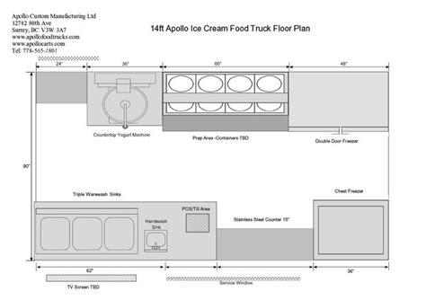 ice cream shop floor plan 14ft ice cream food truck floor plan exle 3 citroen