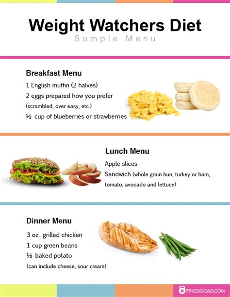 weight watchers 2018 the ultimate kickstart weight watchers 31 ways to weight watchers 1 week meal plan