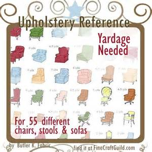 Sofa Upholstery Fabric Manufacturers Upholstery Reference Charts